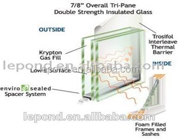 laminated glass windows insulated glass 12mm thermal pane glasssandwich glasslaminated glass thermal pane glasssandwich glasslaminated glass buy obscure