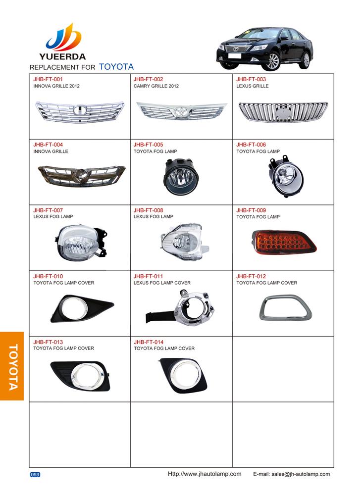 Chang Zhou,Juhao /yueerda Catalog,Auto Parts For Toyota,Used Car ...