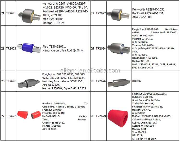 tr2609 truck parts hendrickson parts for atro pl1146 buy tr2609 truck parts hendrickson parts for atro pl1146