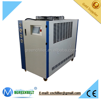 Abc ltd produces room coolers