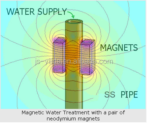 Electronic Water Treatment Product : Gauss magnetic water filter buy