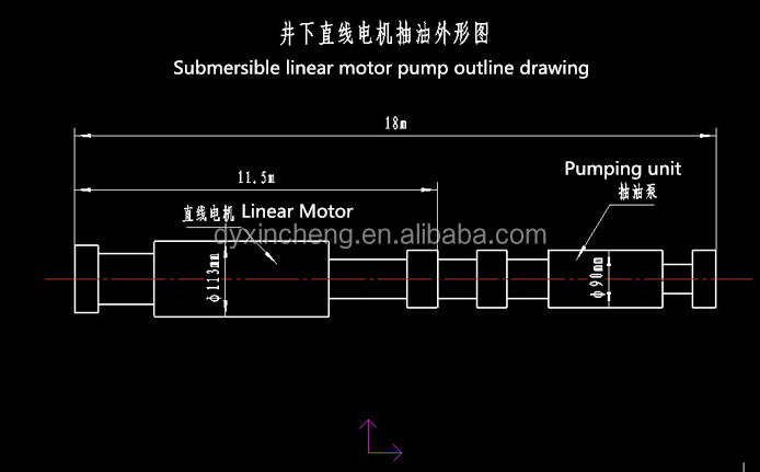 ERSP- Oil field submersible pump linear motor oil field pump From Factory