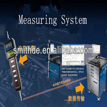 Frame Measuring System In Stock Measuring System For Auto