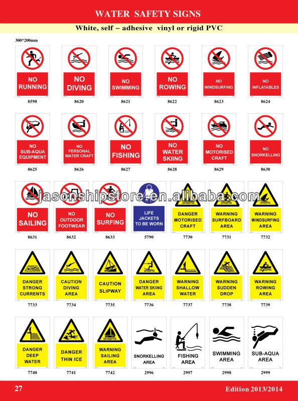 veiligheidstekens chemie