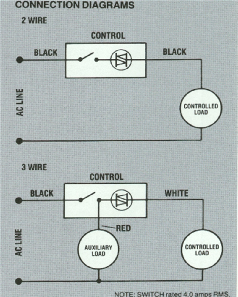 HTB12LKqMFXXXXXwXXXX760XFXXXW silicon control kbmc 13bv kbmc 23bv kbms 13bv kbmc and kbms  at readyjetset.co