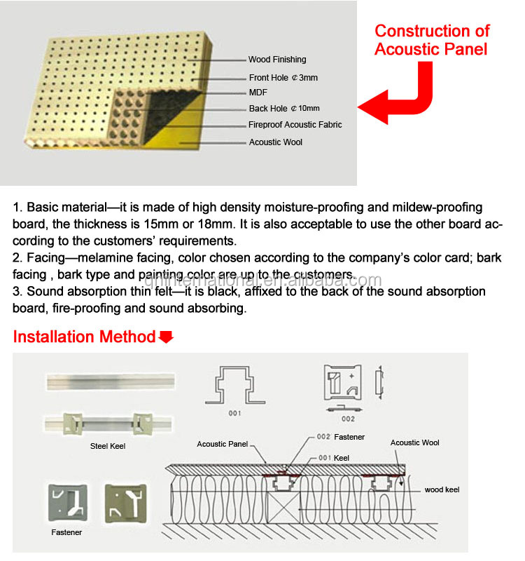 High Quality Sound Insulation Auditorium Acoustic Panel/perforated ...