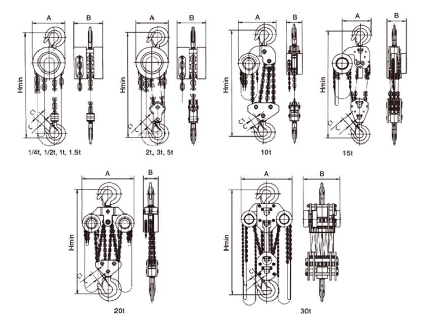 HSZ-A type Chain block,5t manual chain hoist