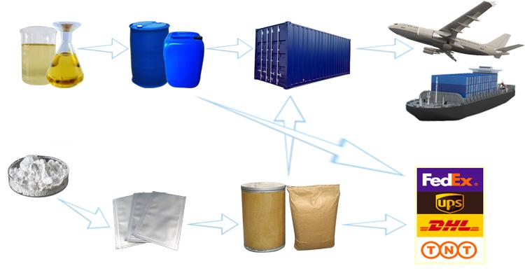 Amilose 9005-82-7 99% com preço razoável e entrega rápida