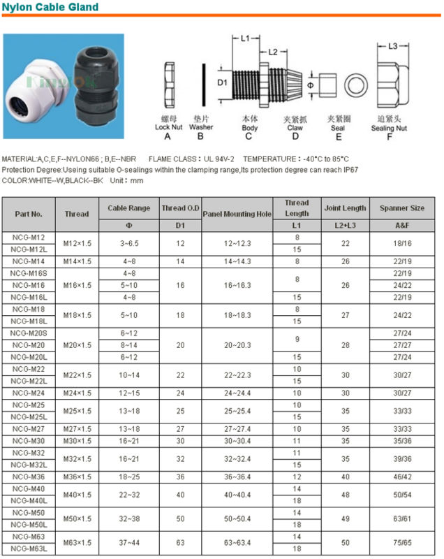 Cable Glands Rubber Glands Seal Nylon Cable Gland Ip67rohs
