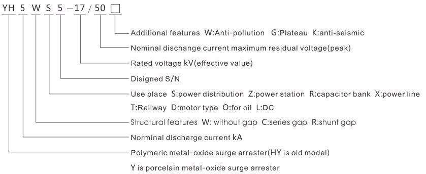 Wenzhou Factory Supply  Excellent 10kA 12kV lightning Arrester