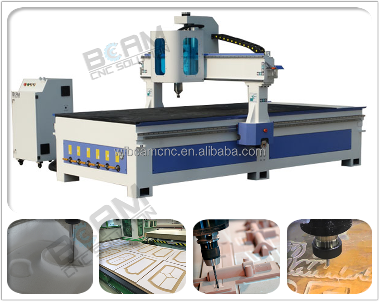 Chinese hot sale CNC ROUTER of all kinds woodworking industry
