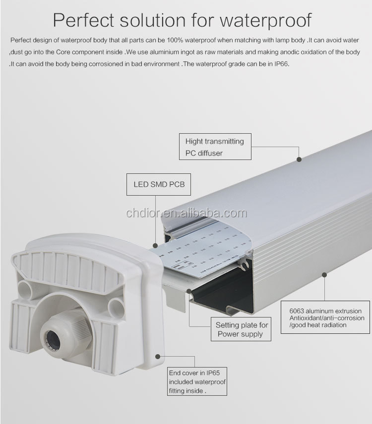 600mm IP65 LED Vapor Proof, Vapor Proof Lighting Fixture, Vapor Proof for warehouse / airport / supermaket / DLC
