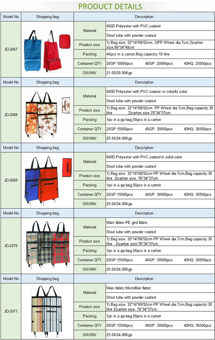 Folding shopping bag with trolley