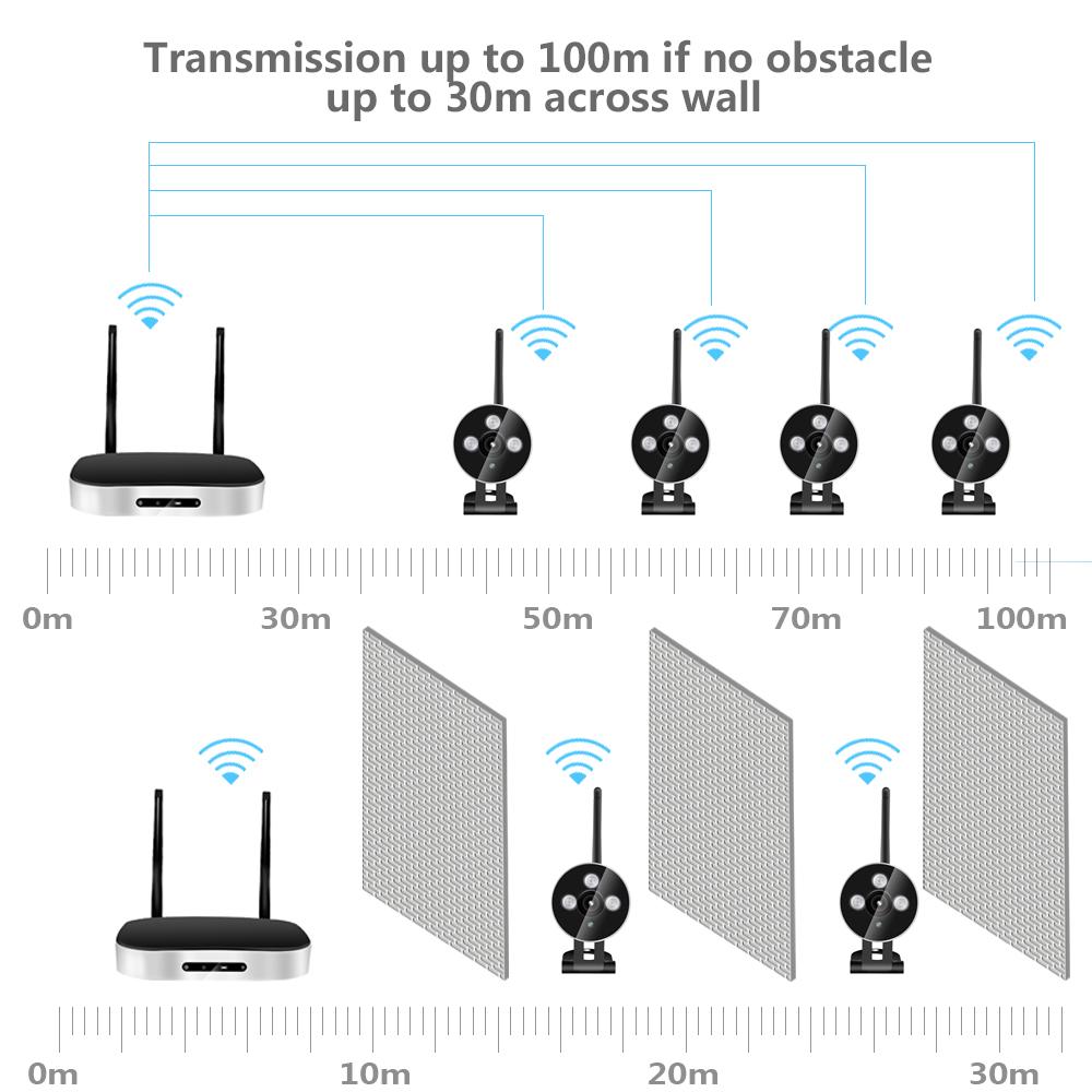 Transmission Distance.jpg