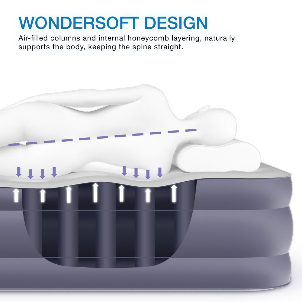 QUEEN SIZE Coil-beam inflatable air mattress Comfortable and Inflatable air bed with build-in pump from Original Factory