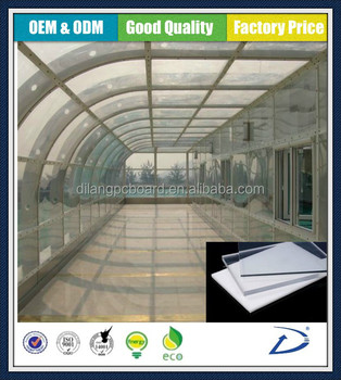China manufacturer cheap price ge transparent solid for What is the cheapest building material
