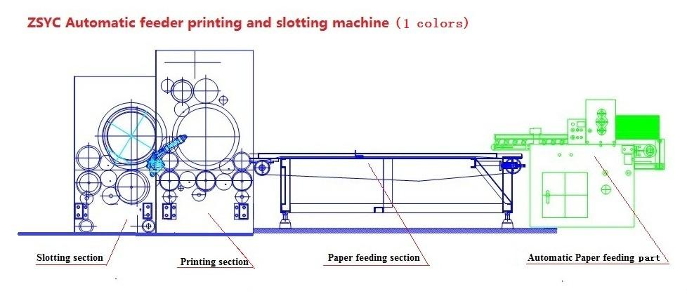 Best Price Automatic Corrugated Carton Flexo Printing