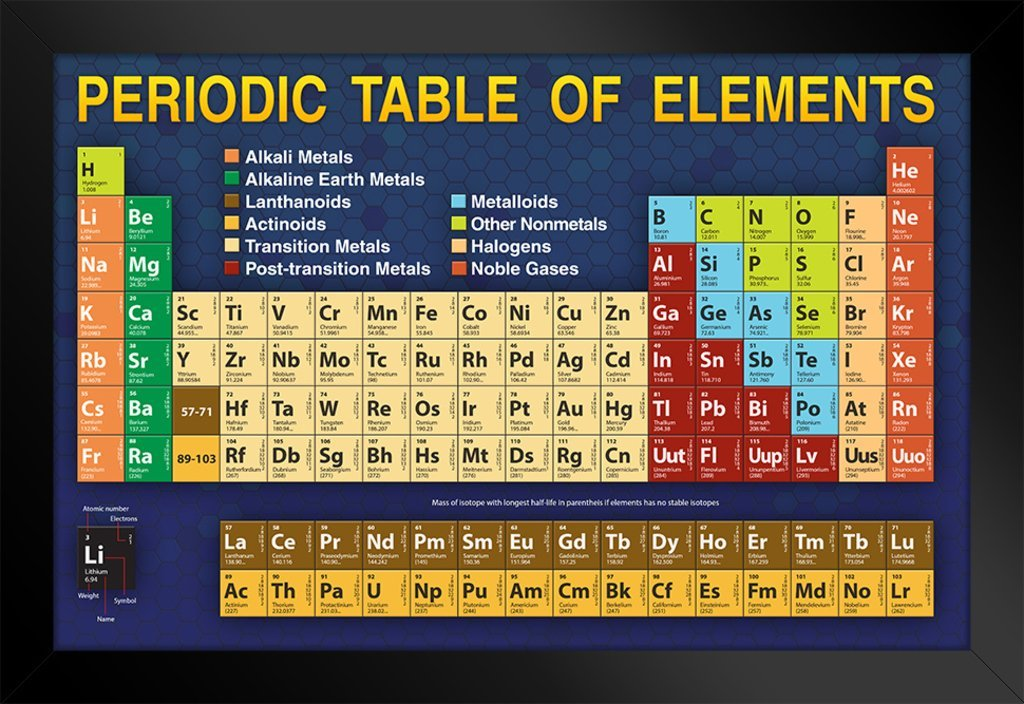 Cheap periodic table chart with names find periodic table chart get quotations proframes periodic table updated with new 2016 elements chart framed poster urtaz Choice Image