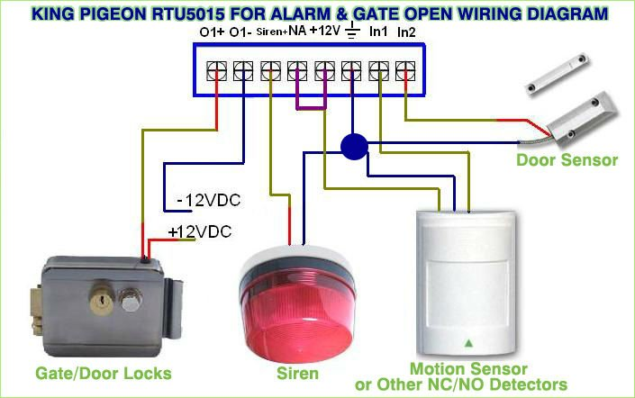 Access Control Kits Smart Automatic Gsm Gate Opener Switch Remote Access Control Roller Gate Opener 1 Output 2 Inputs King Pigeon Rtu5015 Great Varieties