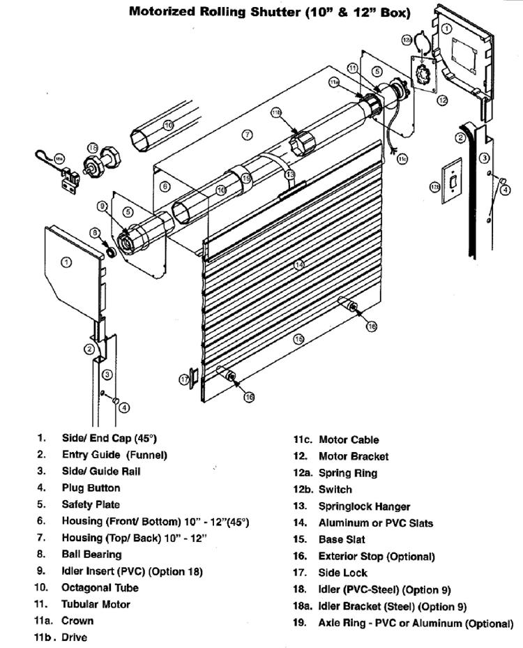 Aluminium Commercial Vertical Roller Shutter Door