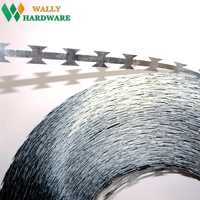Price For Double Spiral Barbed Buy Concertina Razor Wire 450mm Coil