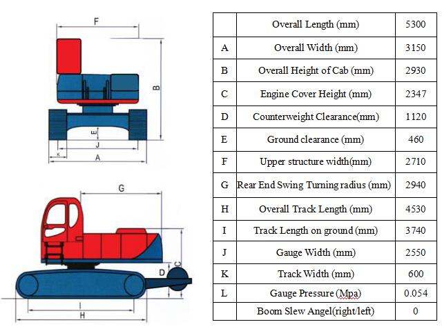 Construction excavator material handling machine