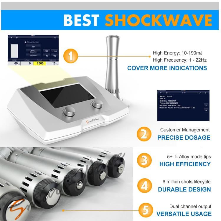 Gainswave Shockwave Li-eswt Machine Low-energy Defocused ...