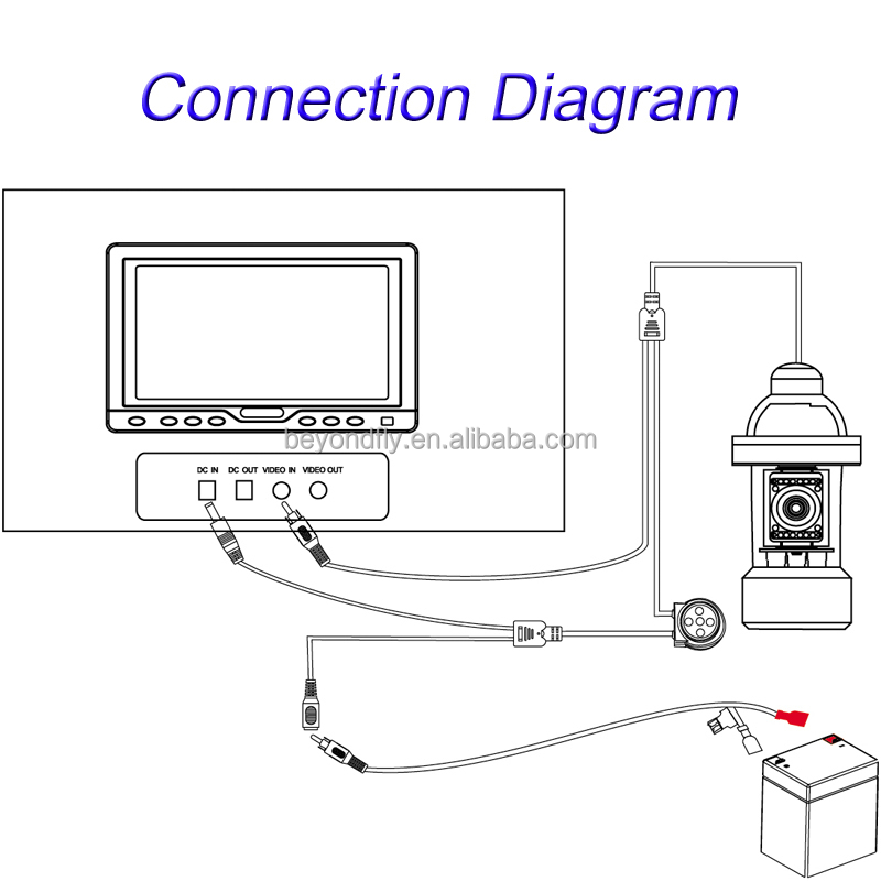 360 degree rotation underwater camera with dvr cr110 7b 20m to 300m cable, view underwater camera with dvr, bestwill (oem available) product details 5 Pin Wiring Diagram Camera