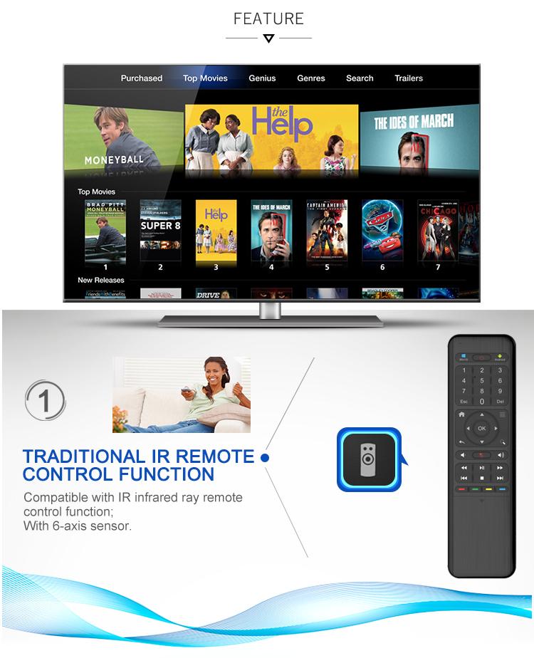 Best Smart Remote