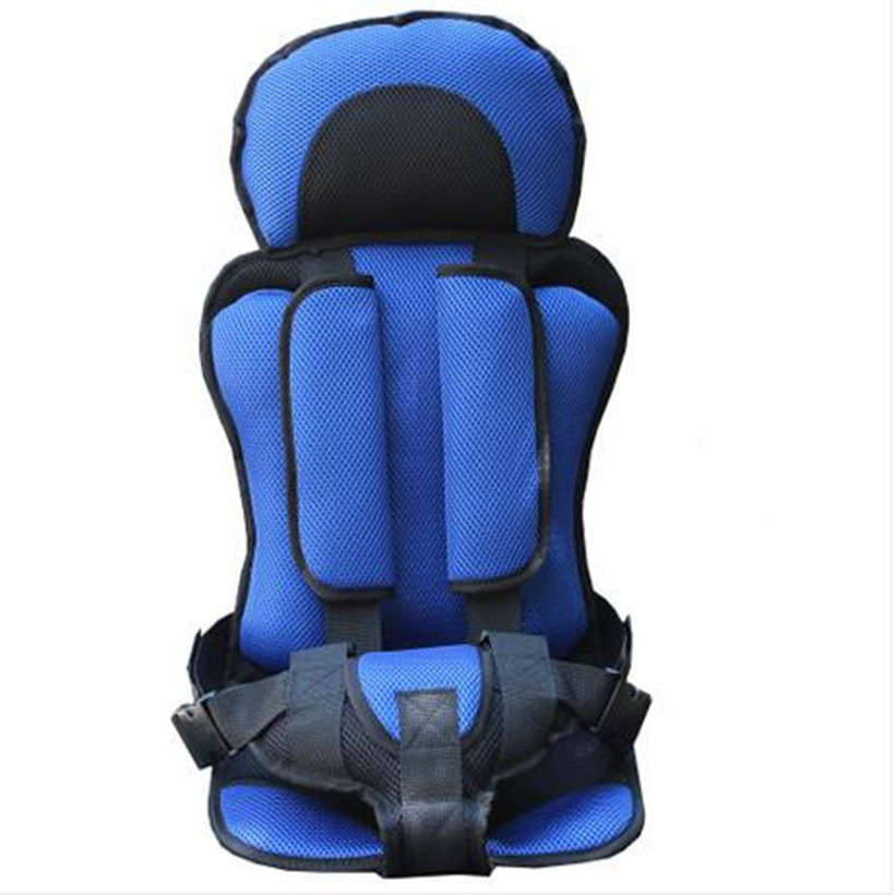 Baby Car Seat Group  Age