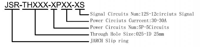 Long life through Bore slipring 50mm 36 circuits hole slip rings