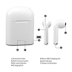 I7S TWS Earbuds Ture Wireless Double Earphones Twins Earpieces Stereo Music Headset For Apple iPhone X 8 8 Plus