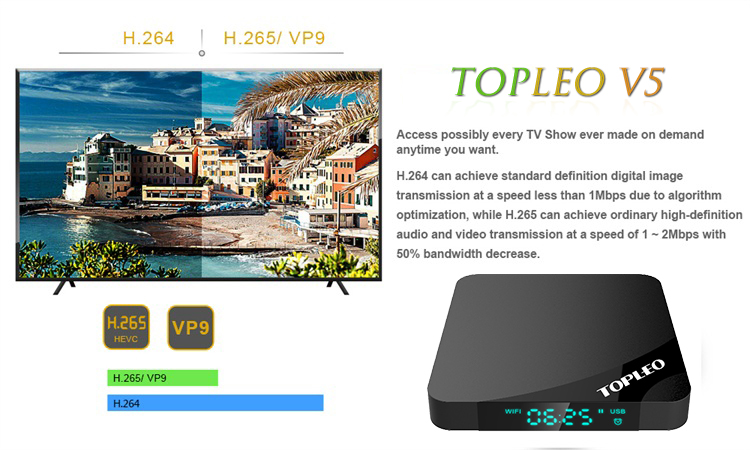 International custom software download set top box best 4k android smart tv box