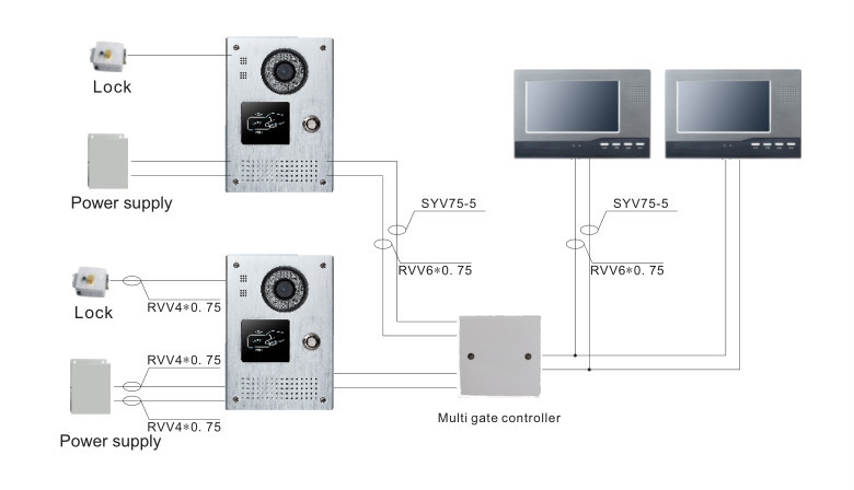 home intercom wiring diagram wiring diagram load home intercom diagram wiring diagram expert home intercom wiring diagram