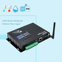 GSM Mobile Multipoint Ethernet Data Logger with 8 Temperature Sensors
