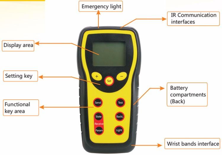 ระยะไกลโปรแกรมเมอร์สำหรับSRNEนำตัวควบคุมแสงSR-DH, SR-DH-Li, SR-DM, SR-MES, SR-SES,ฯลฯ
