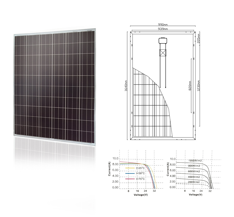 YuanChan Best Sales 250W Poly Solar Panel with TUV CE ISO Certificate Solar Power Panel Home Solar Systems