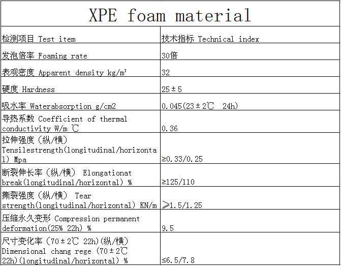 Xpe Supplier Thermal Insulators Heat Resistant Insulation