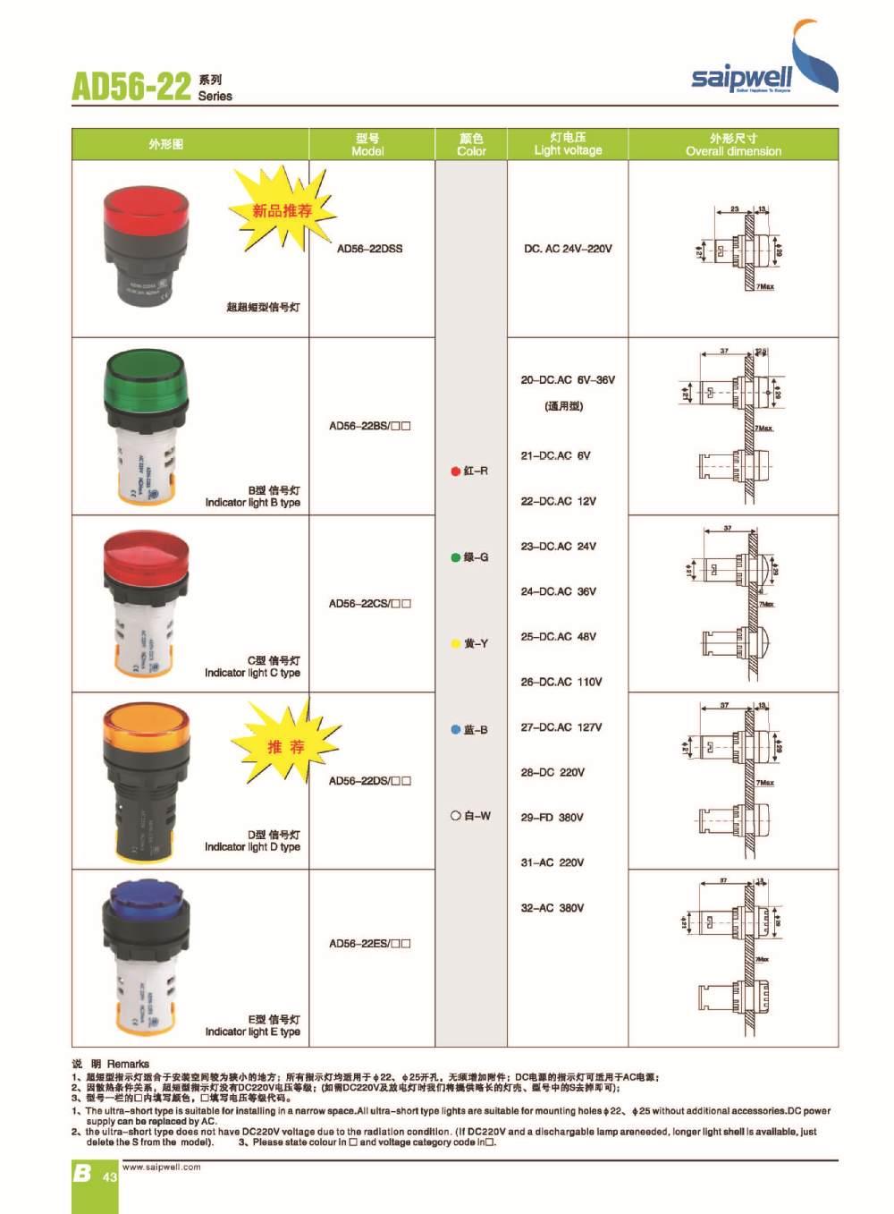 Saip/saipwell Anti-interference Indicator Light Hot Selling ...