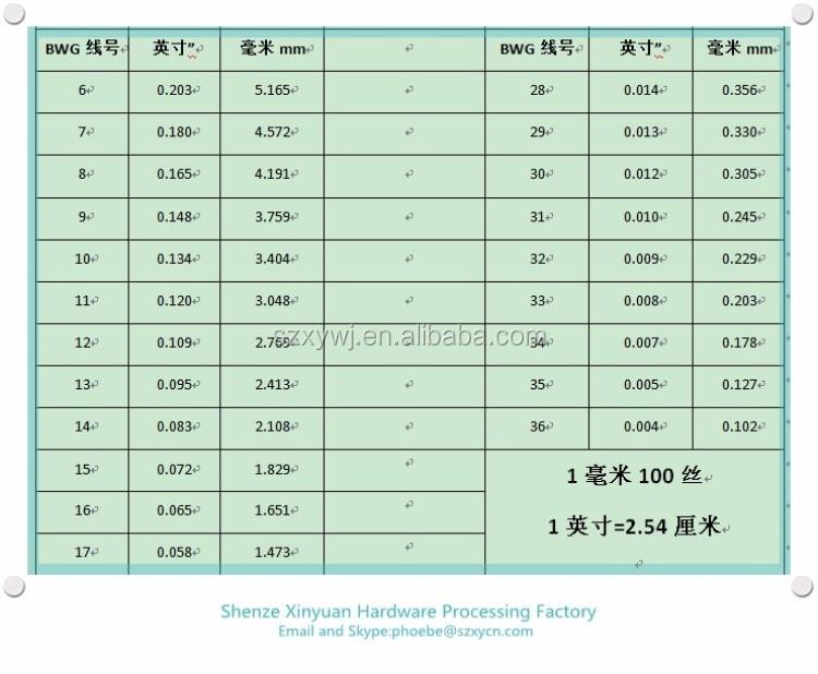 Xinyuan galvanized steel wire gauge chart shenze supplier buy xinyuan galvanized steel wire gauge chart shenze supplier greentooth Choice Image