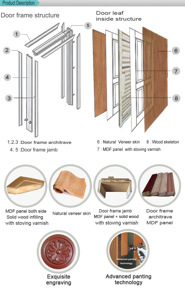 foshan supplier solid wood finger joint knock down frames door