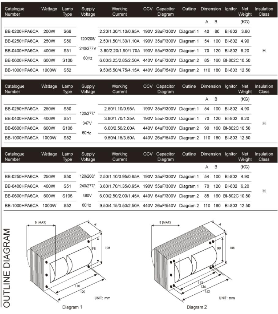 3-tap/4-tap/5-tap Spannung Konstante Leistung Auto Transformator Cwa ...