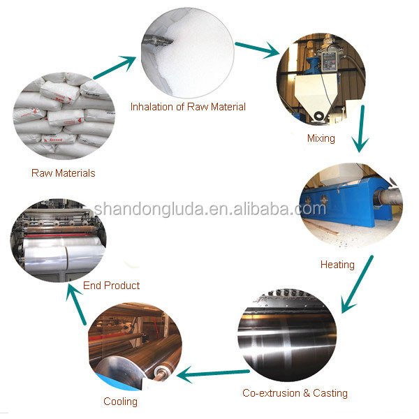 China Luda hot sale high quality black LLDPE plastic stretch wrapping film