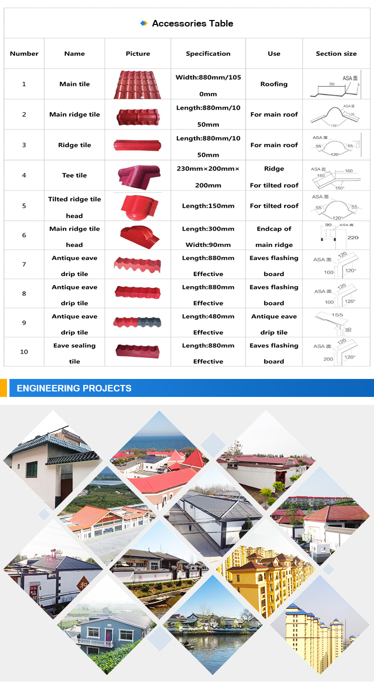 High Quality Light Weight Water Proof House Corrosion