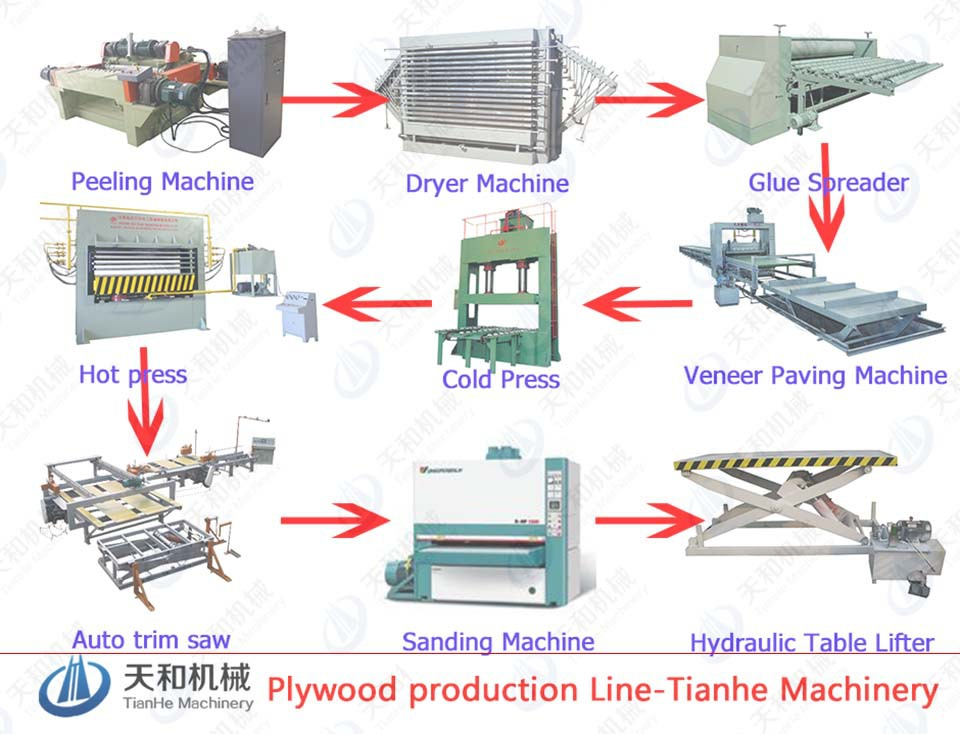 Auto Veneer Production Line Servo Wood Veneer Peeling