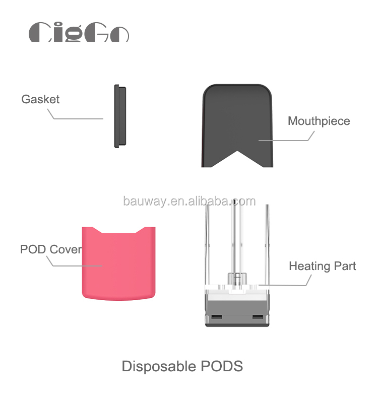 CigGo J pod latest Ceramic CBD cartridge Vape Mod CBD POD vape pen