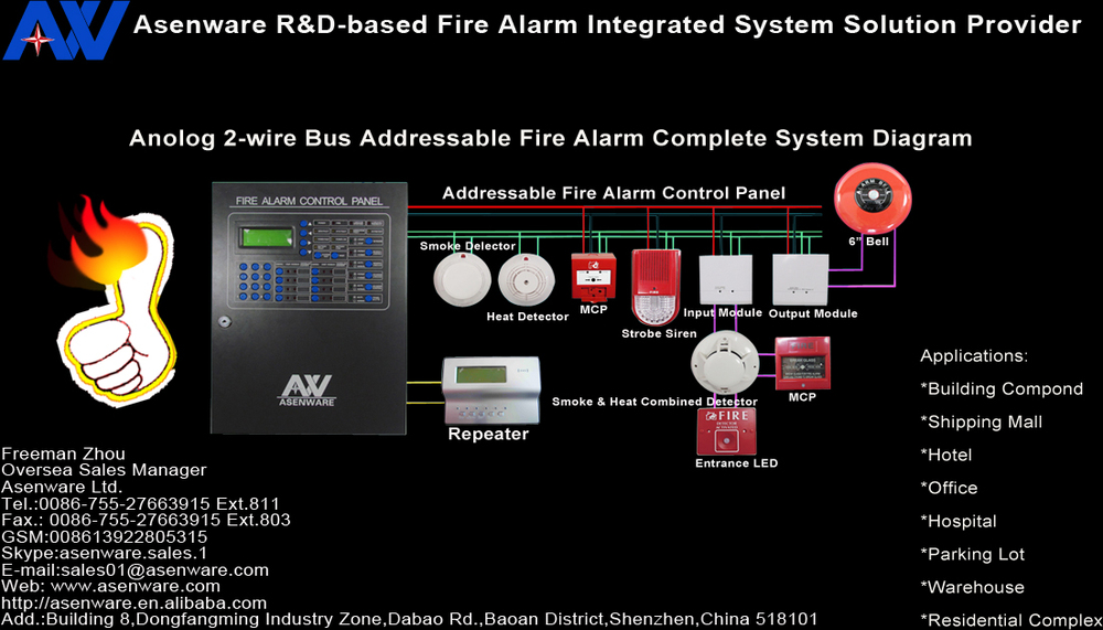 2014 update 2 wire bus addressable fire alarm notifier system 2014 update 2 wire bus addressable fire alarm notifier system panel