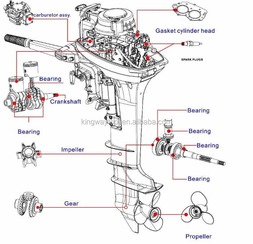 Cheap Outboard Motor Outboard Engine Boat Motor 4 Stroke