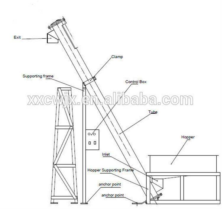 screw auger conveyor  auger spiral flexible screw conveyor