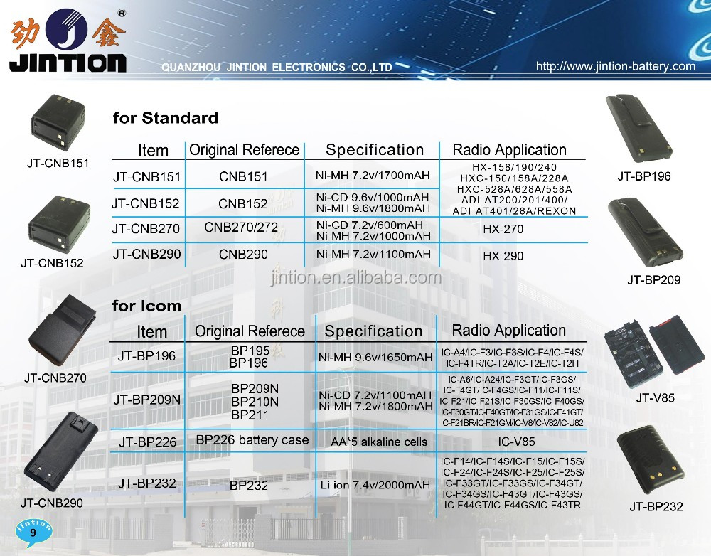 I  Icom+standard.JPG